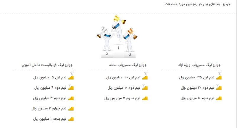 جایزه مسابقات رباتیک جام نور مشهد