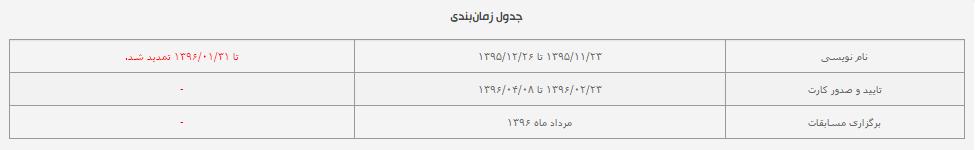 جدول زمان بندی مسابقات پیشروبات